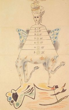 """Untitled. """"Cadavre Exquis"""" by Max Morise, Man Ray, Yves Tanguy, Joan Miró"""