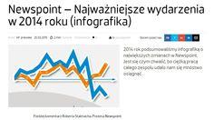 O zmianach w Newspoint pisze Nowy Marketing! Przeczytajcie podsumowanie Roberta Stalmacha! http://nowymarketing.pl/a/5127,newspoint-najwazniejsze-wydarzenia-w-2014-roku-infografika