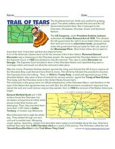 1000+ images about Social Studies - Trail of Tears on Pinterest ...