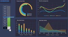 Excel Dashboard Templates, Data Dashboard, Microsoft Excel Formulas, Graph Design, Brave New World, Dashboards, Macros, Data Visualization, Just Love