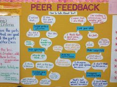 """Peer Feedback Sentence Frames 👥💡 (via Readers Workshop, Writing Workshop, Peer Assessment, Accountable Talk, Visible Learning, Reflective Learning, Working Wall, School Displays, English Classroom Displays"