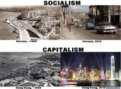 the effects of capitalism