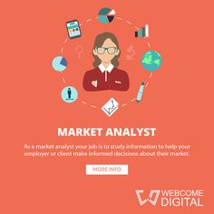 A person or company that assesses the conditions that affect a marketplace. #marketanalyst