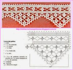 The beauty of a chart for crochet, even when some of it is a little blurry or you don't understand the stitches, is that it gives you a place to start playing. To improvise. That is FUN. ~CAWeStruck
