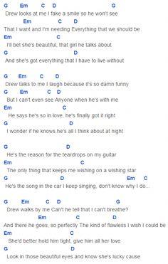 40 Music Videos Ts 1 Teardrops On My Guitar Taylor Swift Taylor Alison Swift Taylor