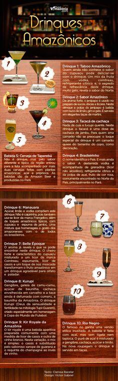 Infográfico com drinks de frutas da Amazônia.