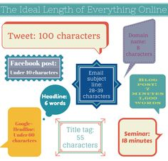 The ideal length for everything on the internet