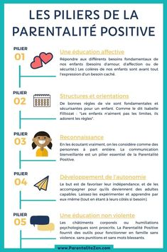 The 5 pillars of positive parenting, according to the Council of Europe - Zen pa. - The 5 pillars of positive parenting, according to the Council of Europe – Zen pa… The 5 pilla - Autism Education, Education Positive, Education Quotes, Education Conferences, Education Week, Education College, Elementary Education, Special Education, Parenting Books
