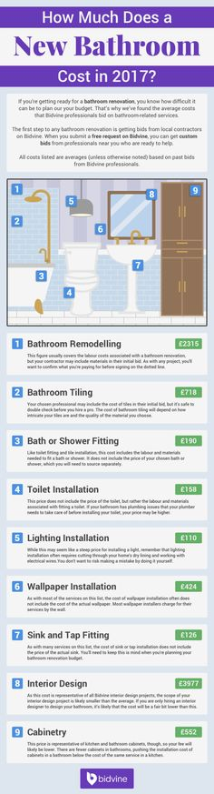 """Learn how much a new bathroom will cost you with our handy infographic. You won't have to ask """"how much does a new bathroom cost?"""" ever again!"""