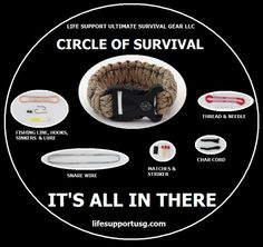 The Ultimate Survival Pod Bracelet  $15 plus shipping at http://lifesupportusg.com/
