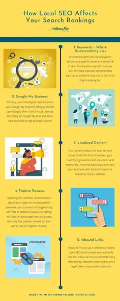 How Local SEO Affects Your Search Rankings Infographic