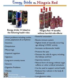 Ningxia Red from Young Living Essential Oils. For more information visit http://www.youngliving.com - Distributor #1529959: