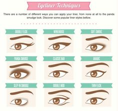 Brush up on the names of the most popular eyeliner techniques. 15 Game-Changing Eyeliner Charts If You Suck At Makeup Perfect Eyeliner, Eyeliner Looks, How To Apply Eyeliner, Perfect Makeup, Perfect Eyebrows, Applying Eyeliner, Awesome Makeup, Younique, Diy Beauty