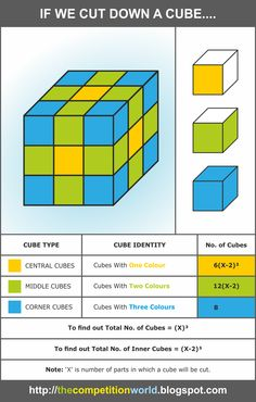 how to write hidden faces of the cuboids A list of recent updates can be found at the end of this document the letters and numbers refer to blocks and units (nb this is work in progress– we would.