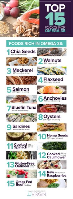 Are you getting enough omega-3s? Here's a list of 15 foods that will give you plenty of these helpful anti-inflammatories!