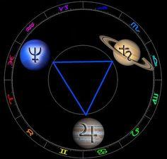 Resultados da Pesquisa de imagens do Google para http://astrologerbillattride.typepad.com/.a/6a0133f538e9e4970b017d3f767673970c-500wi