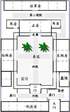 Each room will communicate to the center of the courtyard which