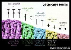 crochet symbols