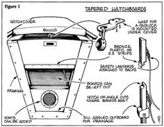 Valuable ascertained boat plan diy Get Started Sailboat Interior, Yacht Interior, Interior Design, Liveaboard Boats, Liveaboard Sailboat, Boating Tips, Small Yachts, Sailboat Living, Small Sailboats