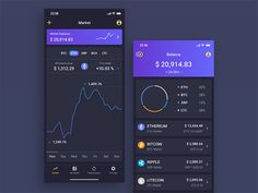 "Howdy! Recently I had an opportunity to make few screens for a cryptocurrency related application, so I've put in some fake data and share what I had in mind for this project :) Hope you ""L""ike i..."
