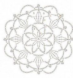 - Her Crochet Crochet Snowflake Pattern, Crochet Doily Diagram, Crochet Lace Edging, Crochet Snowflakes, Doily Patterns, Crochet Squares, Crochet Granny, Crochet Doilies, Crochet Flowers