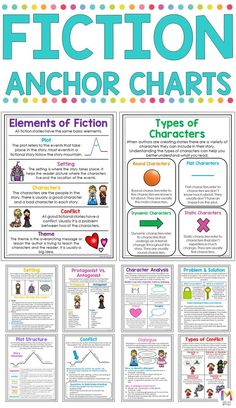 These reading anchor charts are great to help you teach your students all about story elements and other elements of fiction. They are a huge time saver for teachers and fit perfectly in studnets interactive reading journals. Help Teaching, Teaching Strategies, Teaching Reading, Guided Reading, Reading Workshop, Reading Skills, Reading Response, Reading Notes, Interactive Reading Journals