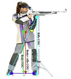 The left arm is directly under the rifle. The left elbow is leaned against the left hip or slightly to the right. The rifle is placed on the fist of the . Olympic Shooting, Olympic Air, Shooting Guns, Shooting Sports, Shooting Range, Field Target, Rifle Targets, Air Rifle, Guns And Ammo
