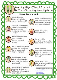 Helpful poster for classroom teachers to watch for signs of Dyslexia in their students. 1 in 5 students have dyslexia characteristics, so it is possible most clsrm teachers have a student that will show one or more of these dyslexic characteristics. Dyslexia Strategies, Teaching Strategies, Teaching Tools, Teaching Resources, Dyslexia Teaching, Dyslexia Signs Of, Teaching Ideas, Dyslexia Activities, Types Of Dyslexia
