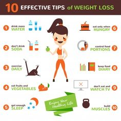 Diet infographic set | Free Vector #Freepik #freevector #background #infographic #abstract-background #business Quick Weight Loss Tips, Weight Loss Plans, Weight Loss Program, Weight Loss Transformation, Diet Program, Lose Weight In A Week, How To Lose Weight Fast, Lost Weight, Reduce Weight