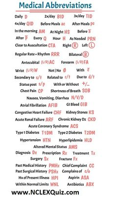 Nursing Medical Abbreviations, Acronyms & Definitions Medical Abbreviations for medical professionals nurses physicians and students. Save your wrist and some time with these abbreviations.