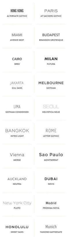 SANS SERIF  Alternate Gothic | AT Sackers Gothic | Avenir Next | Brandon Grotesque | Bree | Futura | Gill Sans | Gotham | Gotham Condensed | Helvetica Neue | Intro Light | Letter Gothic | Me...