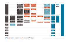Template Hierarchy | Theme Developer Handbook | WordPress Developer Resources