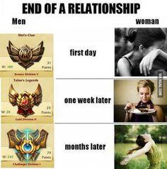 Cuando juegas a LoL tus finales de relación son tal que así.