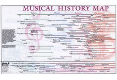 Music lovers, students, can gain a broad perspective of classical music history with this beautiful art print. Time lines are used to show the relative creative periods of the great composers with typ Piano Lessons, Music Lessons, Music Classroom Posters, Classroom Decor, Wedding Dinner Music, History Posters, History Timeline, Music Composers, Historia