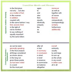 A FANTASTIC list of Transition Words & Phrases - printable PDF.  This is going right next to the kids' computer in the schoolroom!