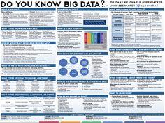 big data landscape 2016 - Tìm với Google