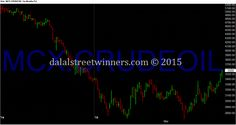 free mcx commodity tips for 17 april 2015