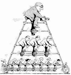 Intelligence collective Intelligence Collective, L Intelligence, Image, Learning Organization, Organizations
