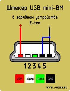USB-BMmini_Char_E-ten.png (462×600)