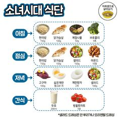 Korean Diet, Diet Recipes, Healthy Recipes, Goal, Kpop, Fitness, Diets, Healthy Eating Recipes, Skinny Recipes