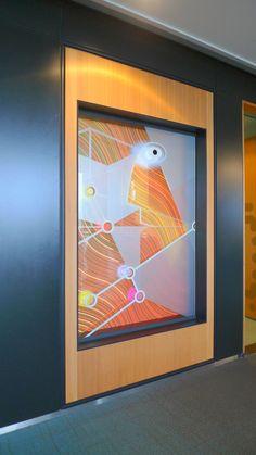 Ontwerp Cascade visuele communicatie - Hoofdkantoor Provincie Overijssel - signing