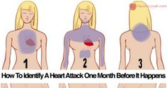 How To Identify A Heart Attack One Month Before It Happens