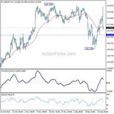 Daily Report: JPY fickle as BoJ raises ETF Purchases - http://www.fxnewscall.com/daily-report-jpy-fickle-as-boj-raises-etf-purchases/1930244/