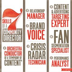 7 Skills of a Community Director -- The New Community Manager via @SocialOgilvy