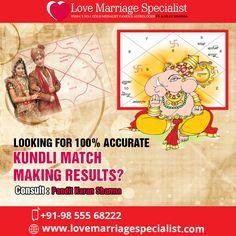 kundli match making for wedding