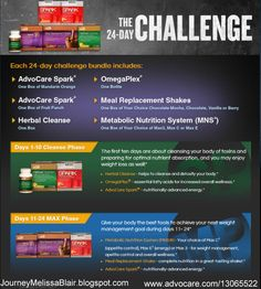 What is the Advocare 24 Day Challenge?   Eric Begley - AdvoCare East TN  Have a question.....Email Me!! info@advocareeasttn.com  Visit my Distributor Site:  www.advocareeasttn.com