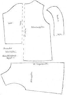 Tuulialla: Animaattoreille vaatetta ja takkikaava
