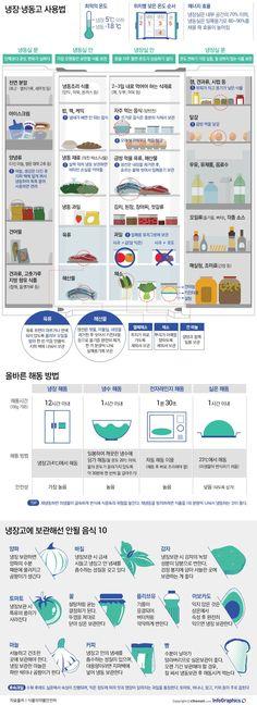 똑 소리 나는 냉장고 음식 보관 노하우 - 조선닷컴 인포그래픽스