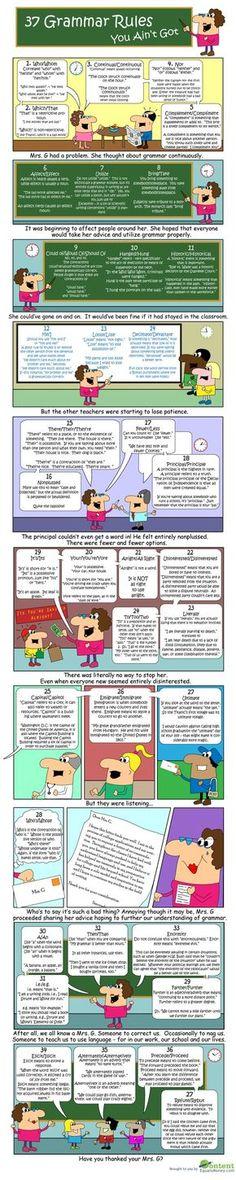 Forum   ________ Learn English   Fluent Land37 Grammar Rules You Ain't Got   Fluent Land