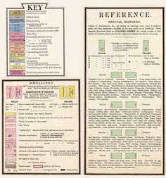 Key symbols used with fire insurance maps